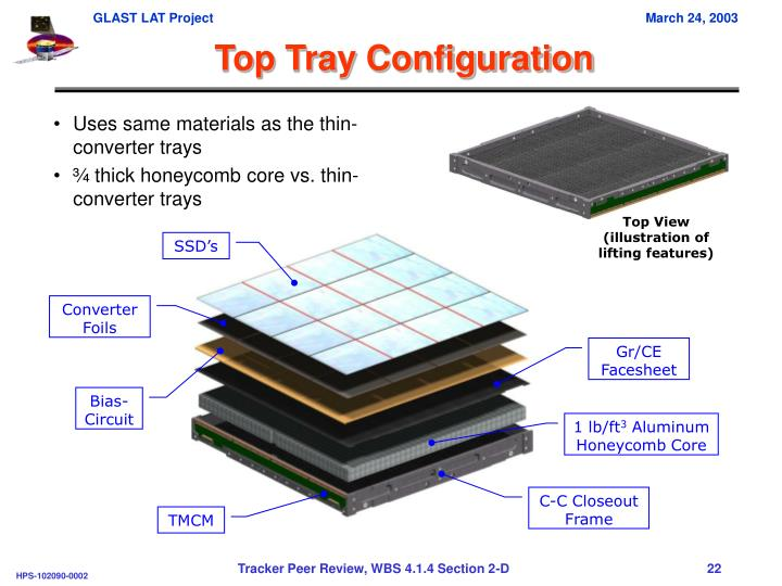 Top Tray Configuration
