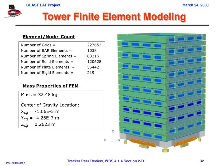 Tower Finite Element Modeling