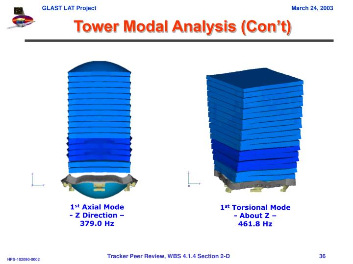 Tower Modal Analysis (Con't)