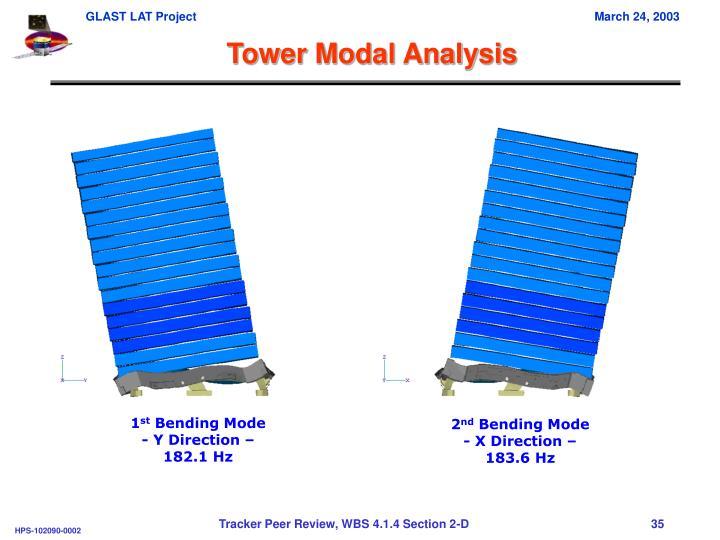 Tower Modal Analysis