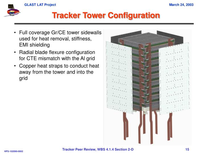 Full coverage Gr/CE tower sidewalls used for heat removal, stiffness, EMI shielding