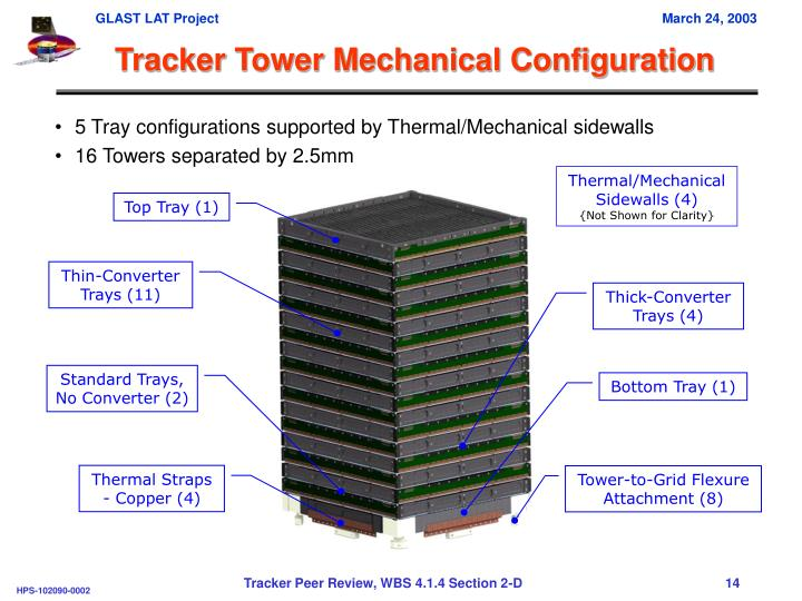 Tracker Tower Mechanical Configuration