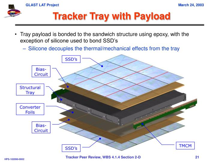 Tracker Tray with Payload