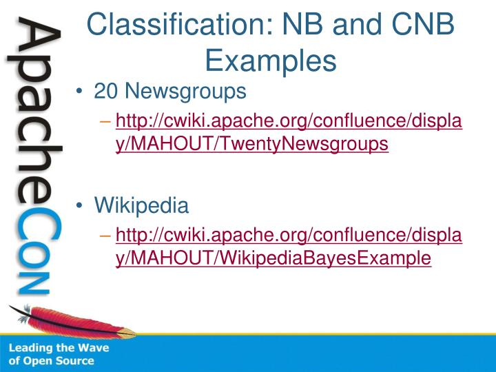 Classification: NB and CNB Examples