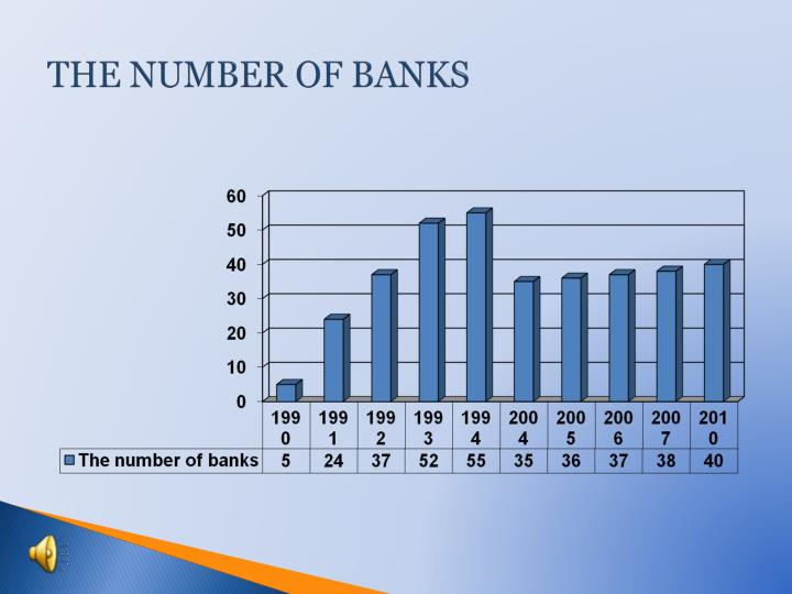 THE NUMBER OF BANKS