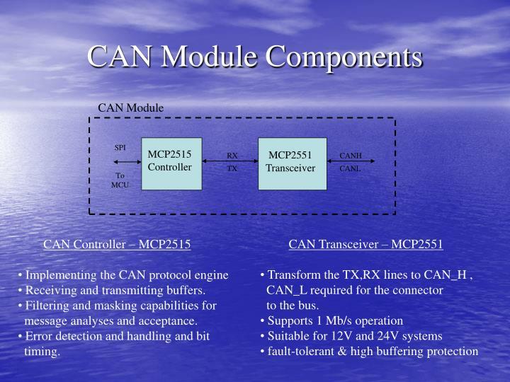 CAN Module