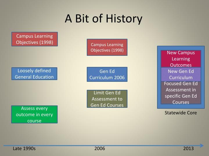 A Bit of History