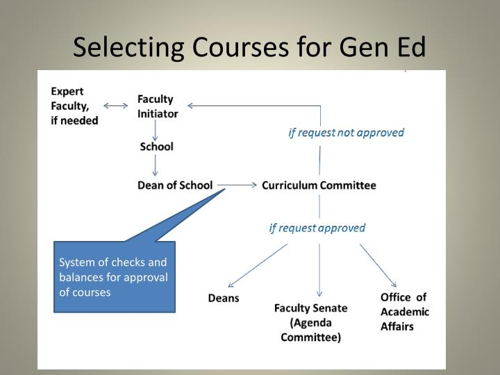 Selecting Courses for Gen Ed