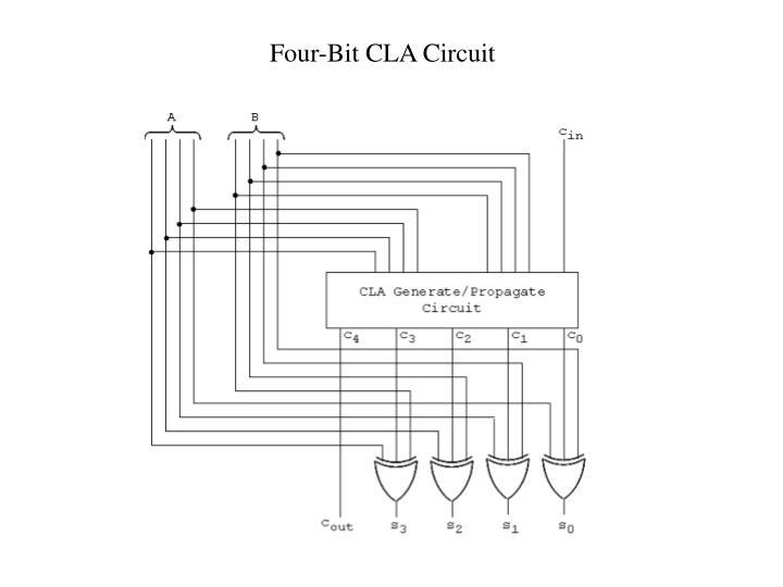 Four-Bit CLA Circuit