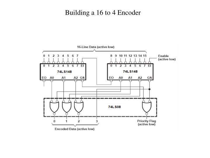 Building a 16 to 4 Encoder