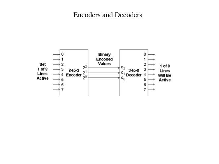 Encoders and Decoders