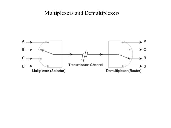 Multiplexers and Demultiplexers