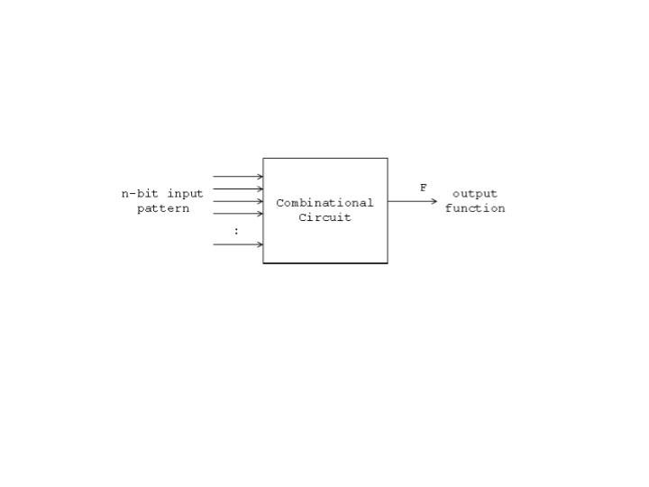 Computing machinery chapter 3 combinational circuits