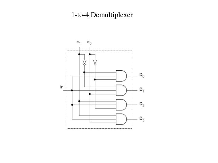 1-to-4 Demultiplexer