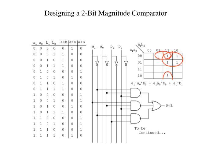 Designing a 2-Bit Magnitude Comparator