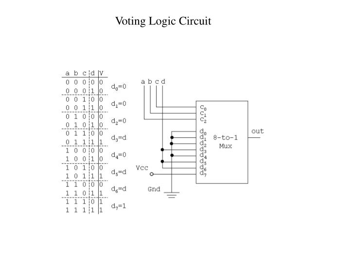 Voting Logic Circuit