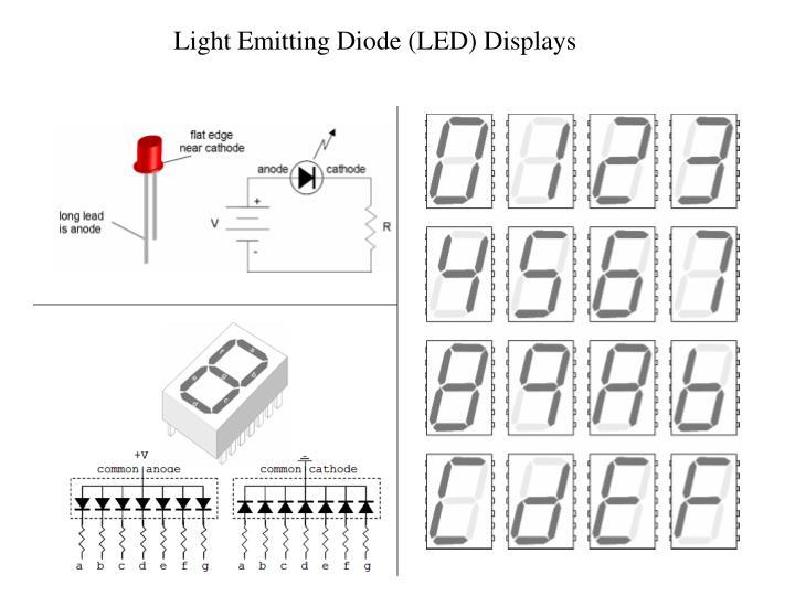 Light Emitting Diode (LED) Displays