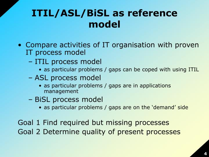 ITIL/ASL/BiSL as reference model