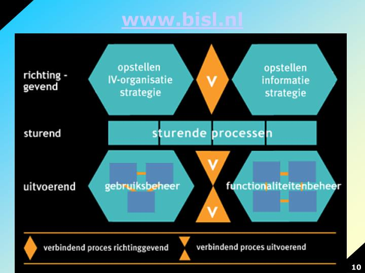 www.bisl.nl