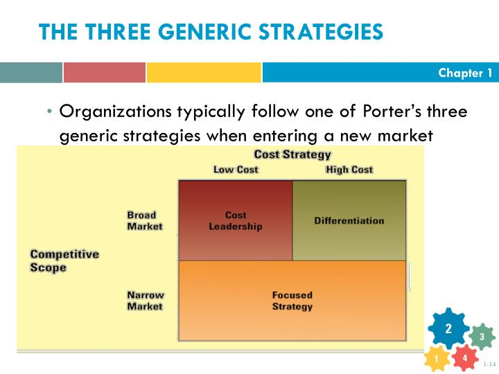 THE THREE GENERIC STRATEGIES