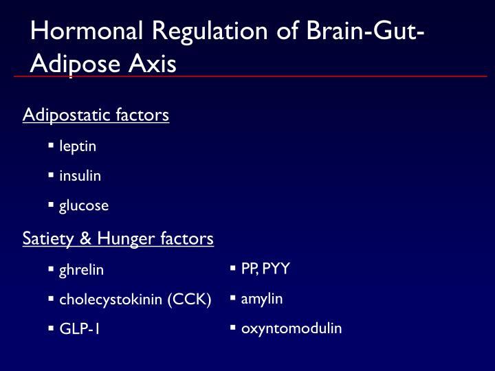 Hormonal Regulation of Brain-Gut-Adipose Axis