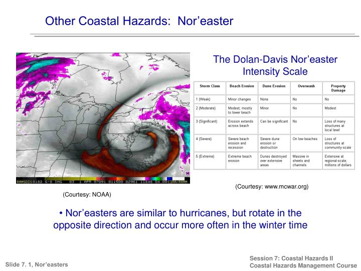 Other Coastal Hazards:  Nor'easter