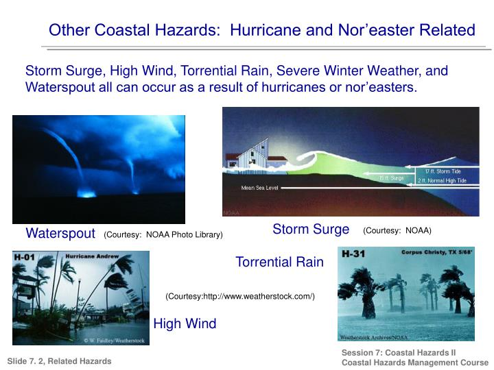 Other Coastal Hazards:  Hurricane and Nor'easter Related