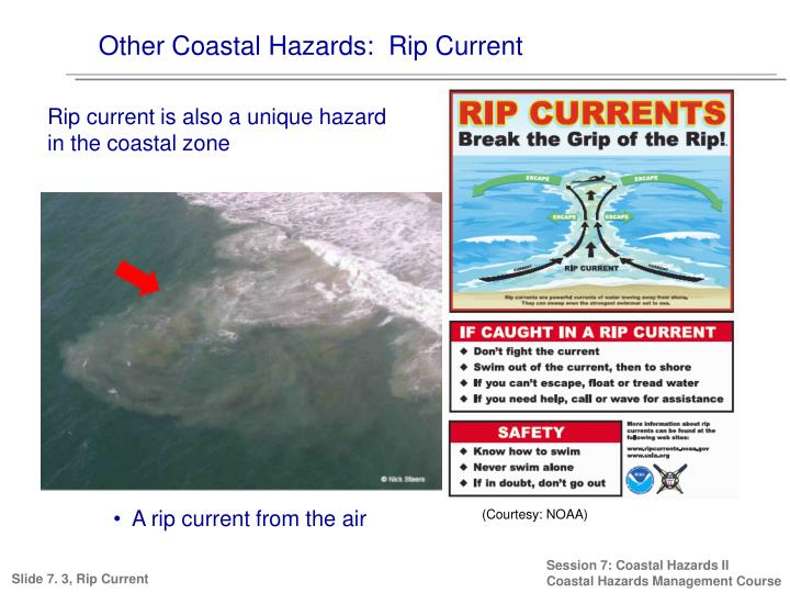 Other Coastal Hazards:  Rip Current