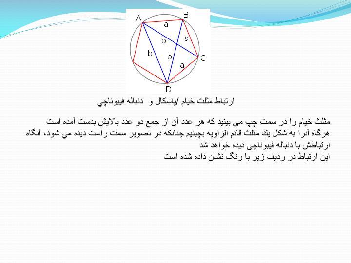 ارتباط مثلث خيام /پاسكال و دنباله فيبوناچي