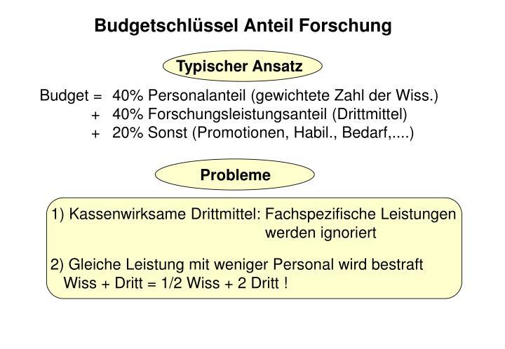 Budgetschlüssel Anteil Forschung