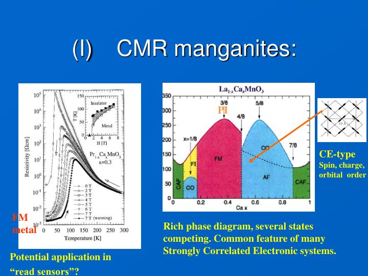 CMR manganites: