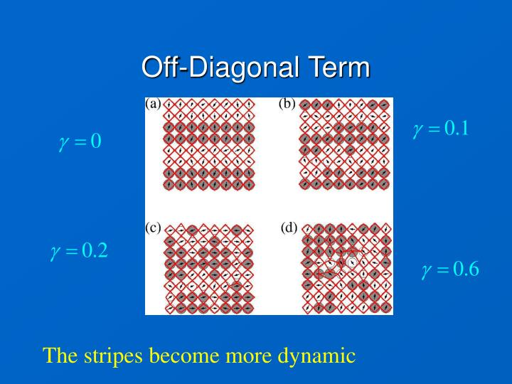 Off-Diagonal Term