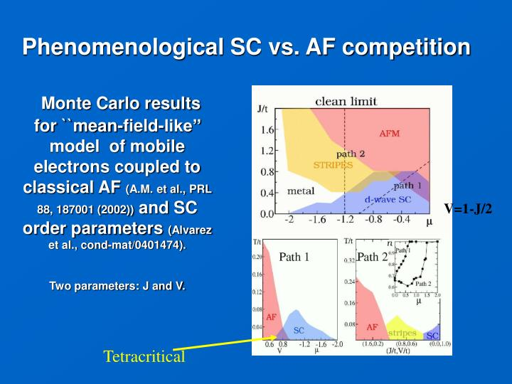 Phenomenological SC vs. AF competition