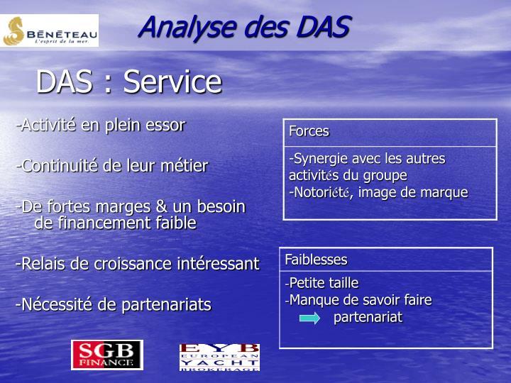 Analyse des DAS