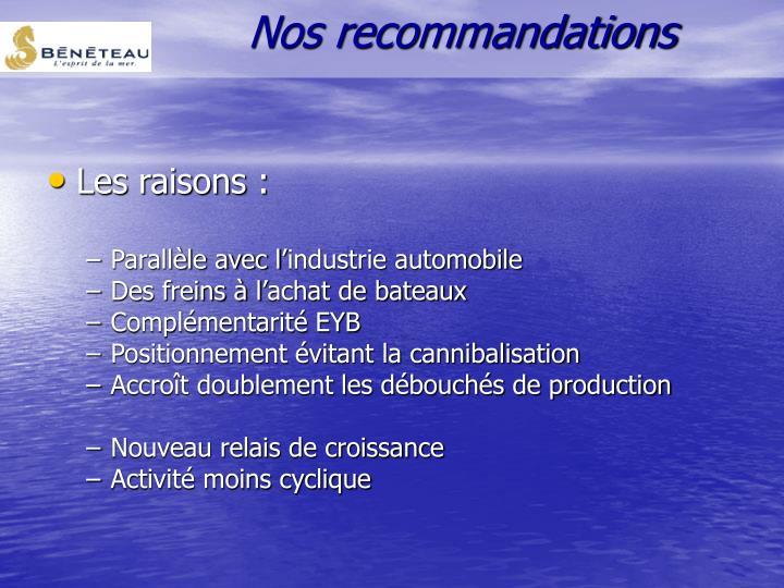 Nos recommandations