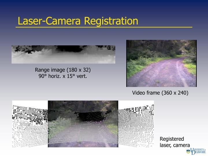 Laser-Camera Registration