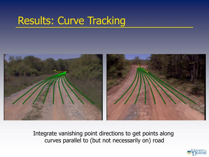 Results: Curve Tracking