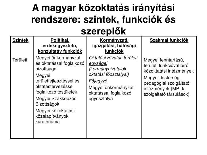 A magyar közoktatás irányítási rendszere: szintek, funkciók és szereplők