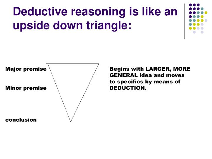 Deductive reasoning is like an upside down triangle: