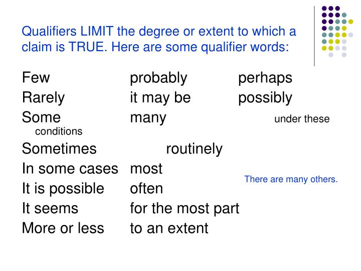 Qualifiers LIMIT the degree or extent to which a claim is TRUE. Here are some qualifier words:
