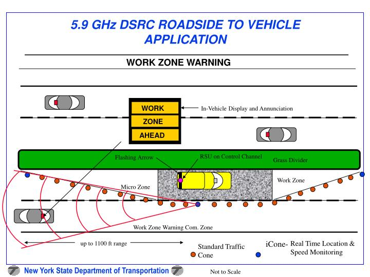 5.9 GHz DSRC ROADSIDE TO VEHICLE APPLICATION