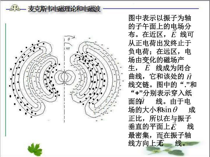 """图中表示以振子为轴的子午面上的电场分布。在近区,     线可从正电荷出发终止于负电荷;在远区,电场由变化的磁场产生,       线成为闭合曲线,它和该处的       线交链。图中的"""""""