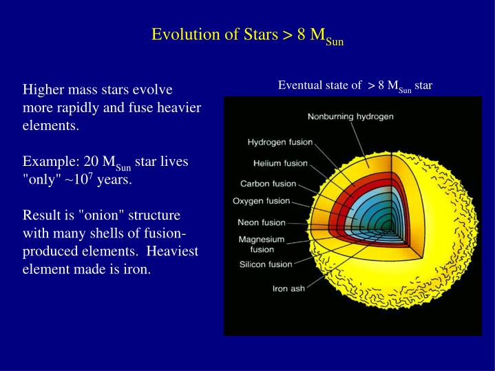 Evolution of Stars > 8 M