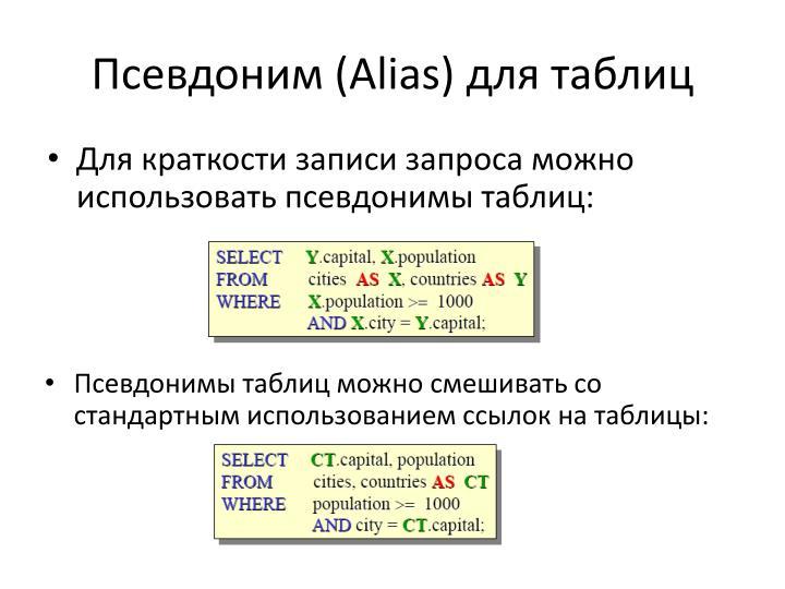 Псевдоним (Alias) для таблиц