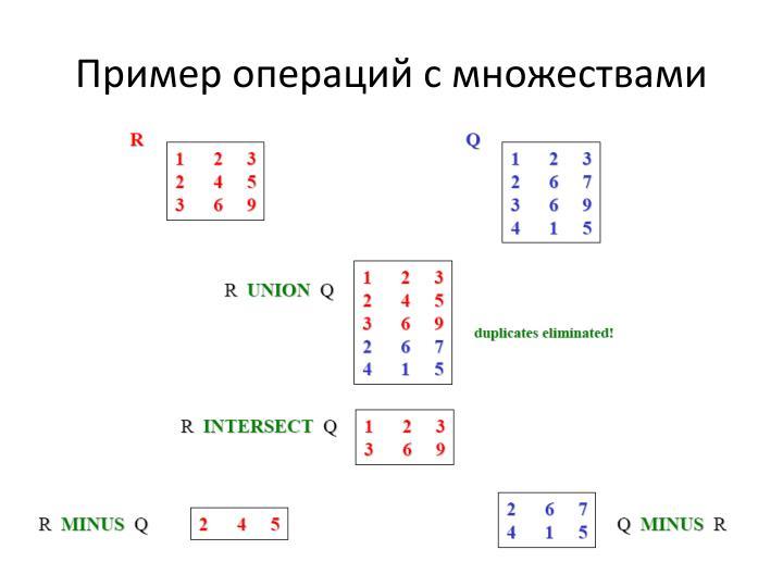 Пример операций с множествами