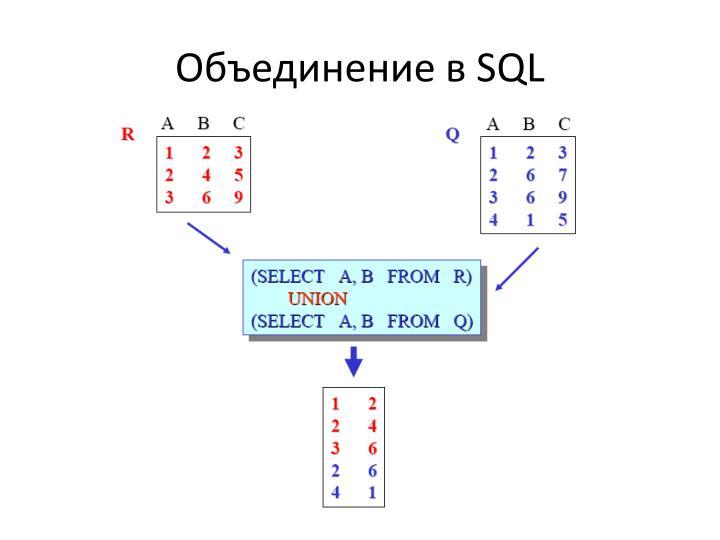 Объединение в SQL