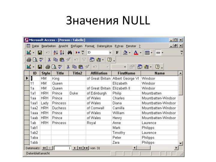 Значения NULL