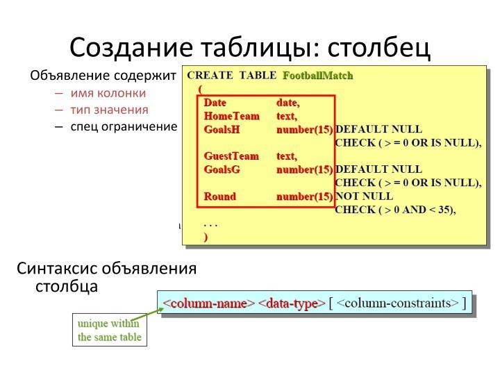Создание таблицы: столбец