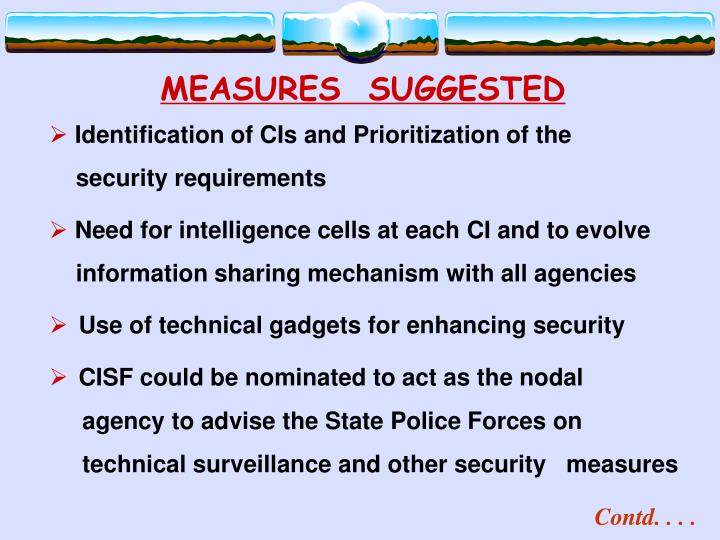 MEASURES  SUGGESTED