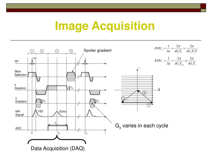 Image Acquisition